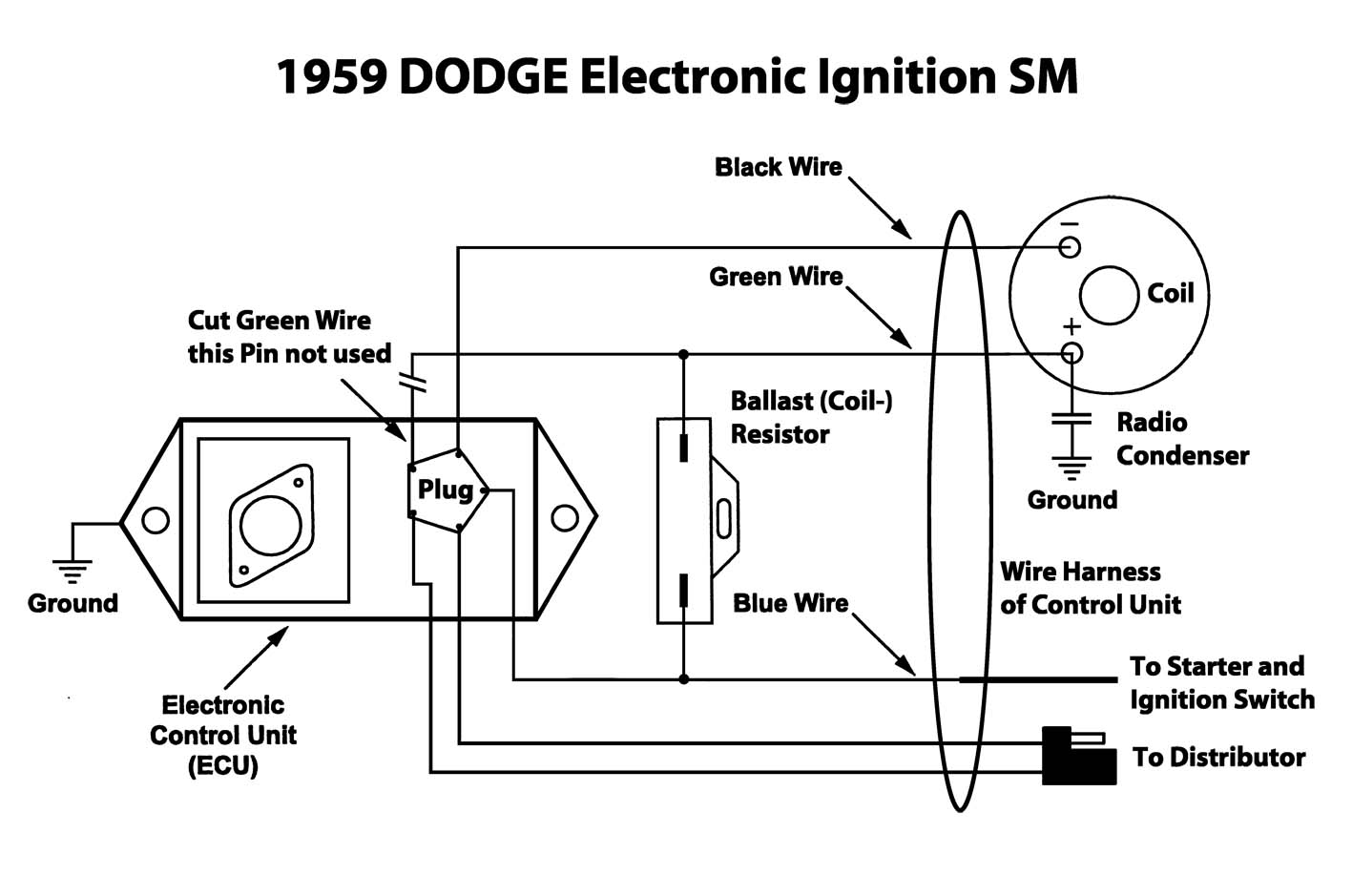 1978 Dodge Ignition Switch Wiring Diagram 1995 Dodge Ram